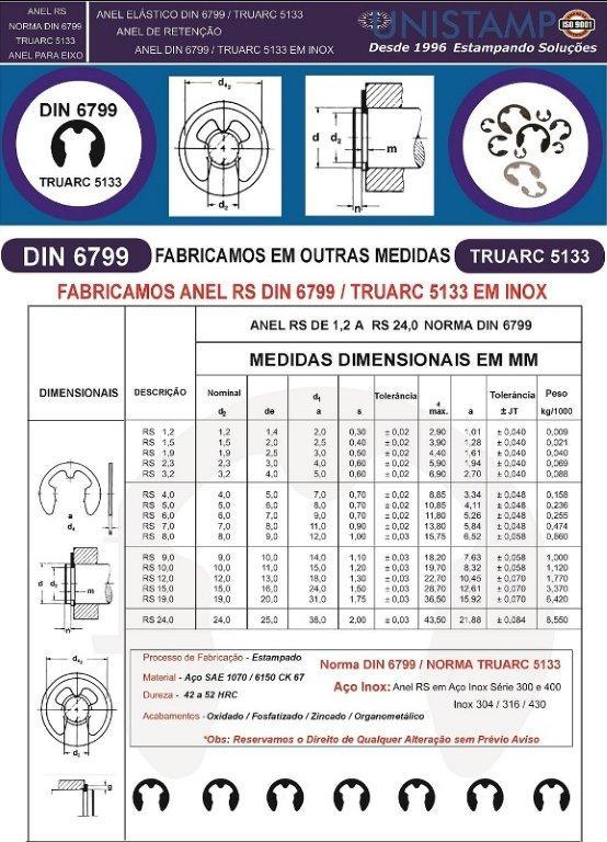 Anel elastico rs din 6799