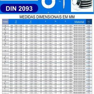 Mola Prato DIN 2093